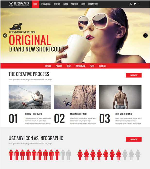 Infographer wordpress theme